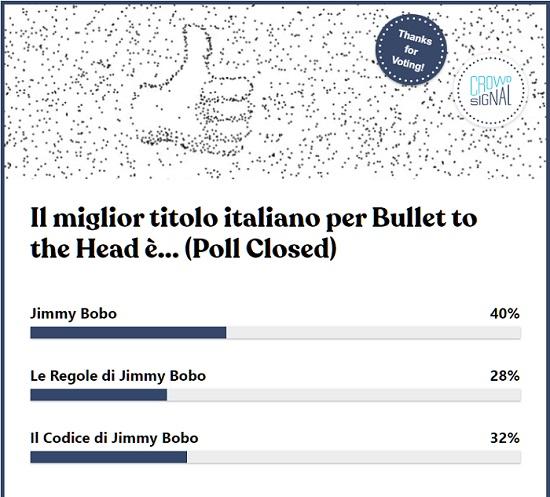 Risultati del sondaggio per la scelta del titolo Jimmy Bobo Bullet to the Head