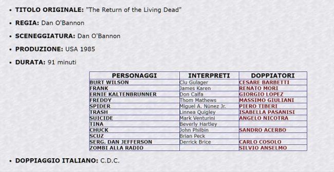 La lista di doppiatori del film Il ritorno dei morti viventi dal sito Antonio Genna